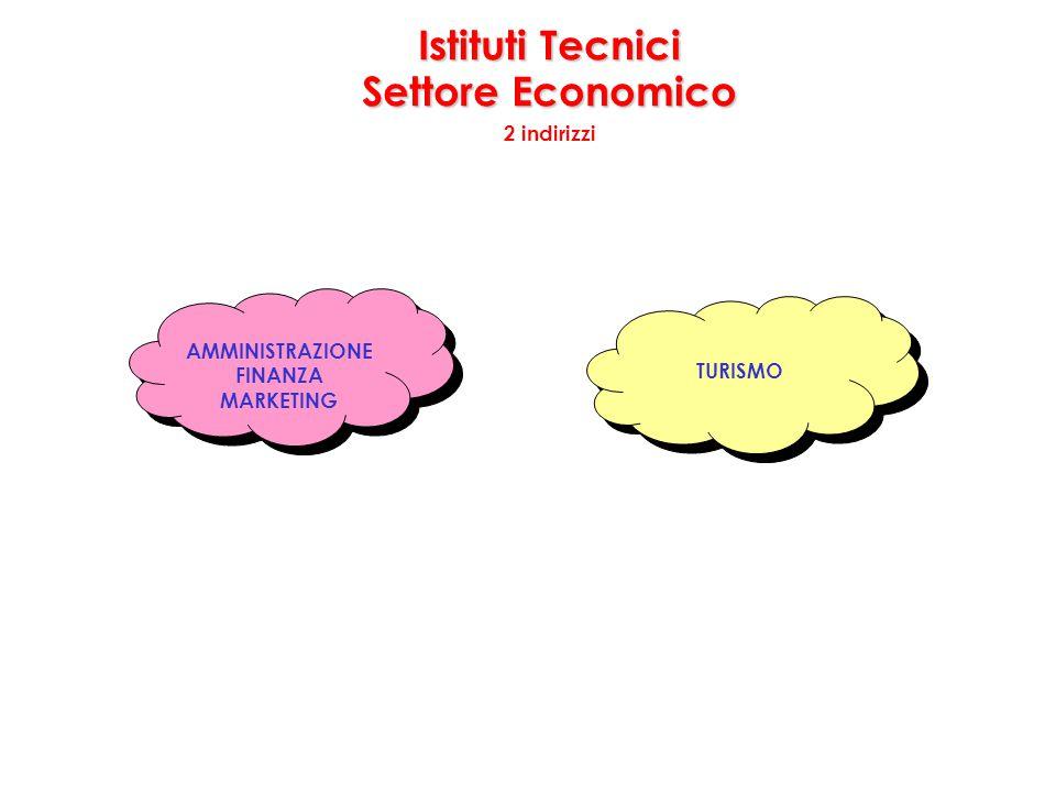 Istituti Tecnici Settore Economico