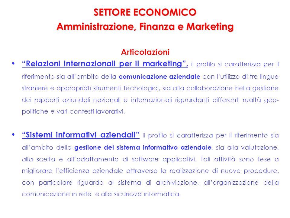 SETTORE ECONOMICO Amministrazione, Finanza e Marketing Articolazioni