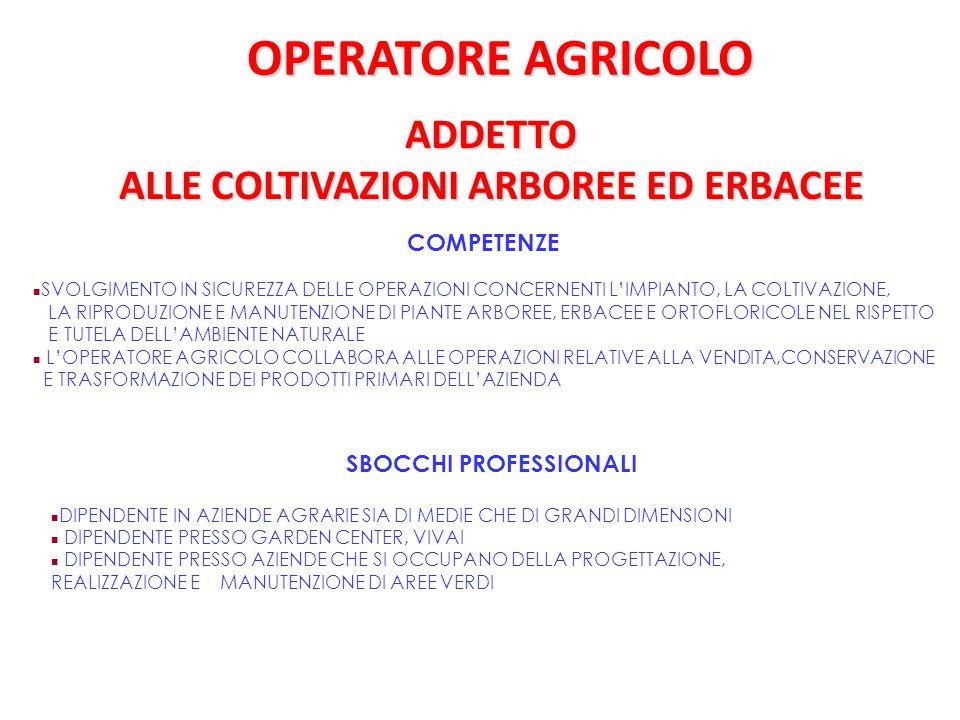 ALLE COLTIVAZIONI ARBOREE ED ERBACEE SBOCCHI PROFESSIONALI