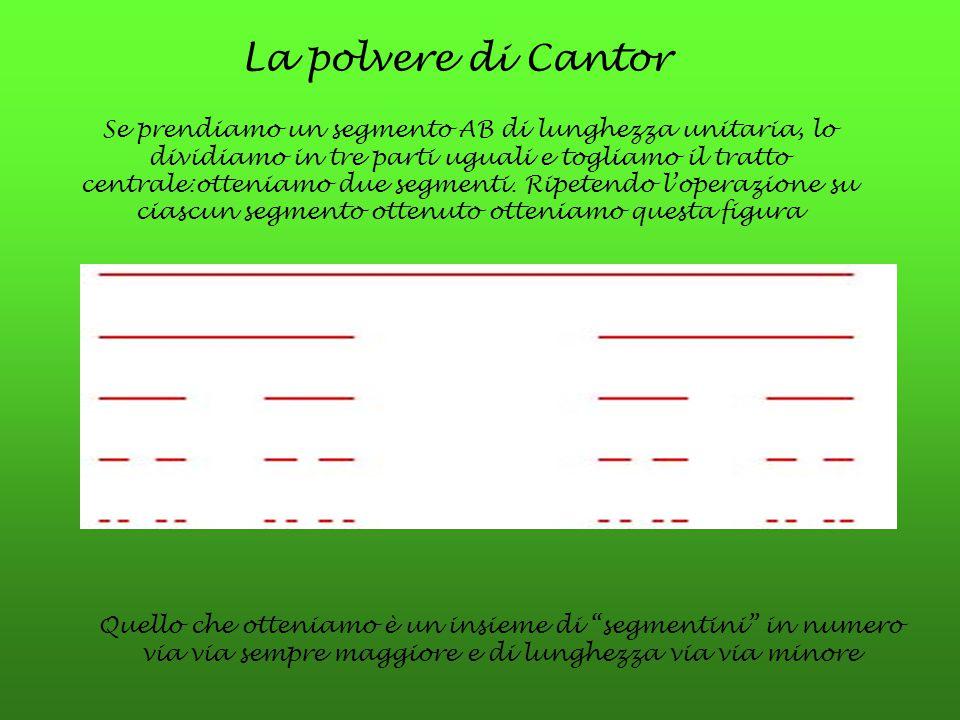 La polvere di Cantor