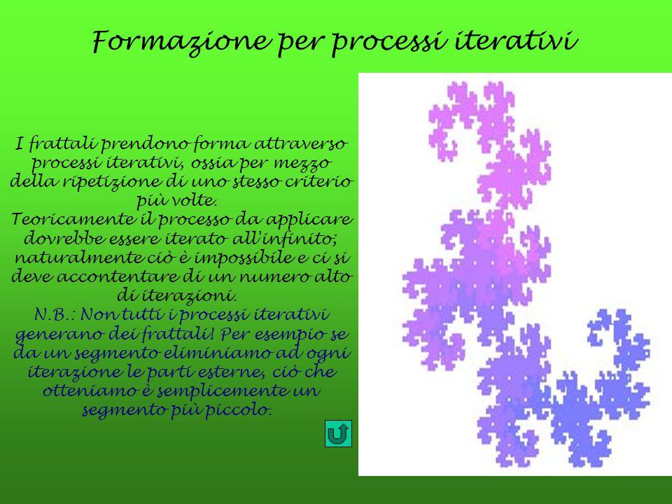 Formazione per processi iterativi
