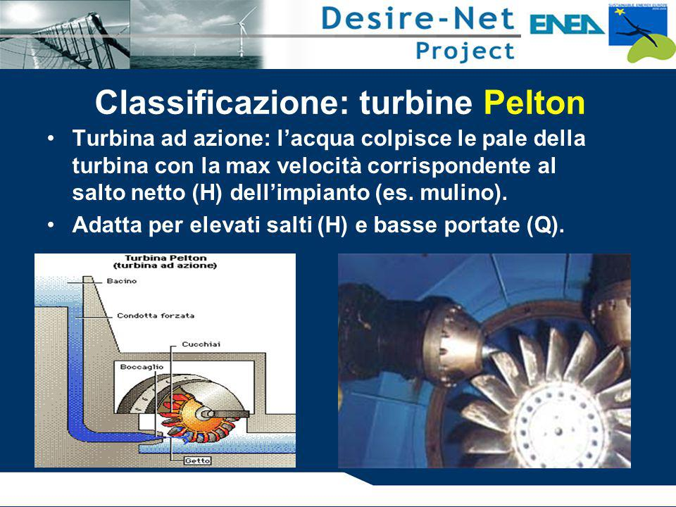 Classificazione: turbine Pelton