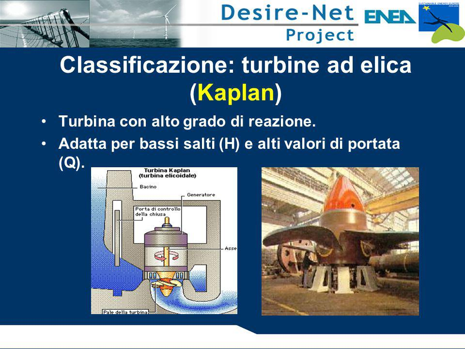 Classificazione: turbine ad elica (Kaplan)