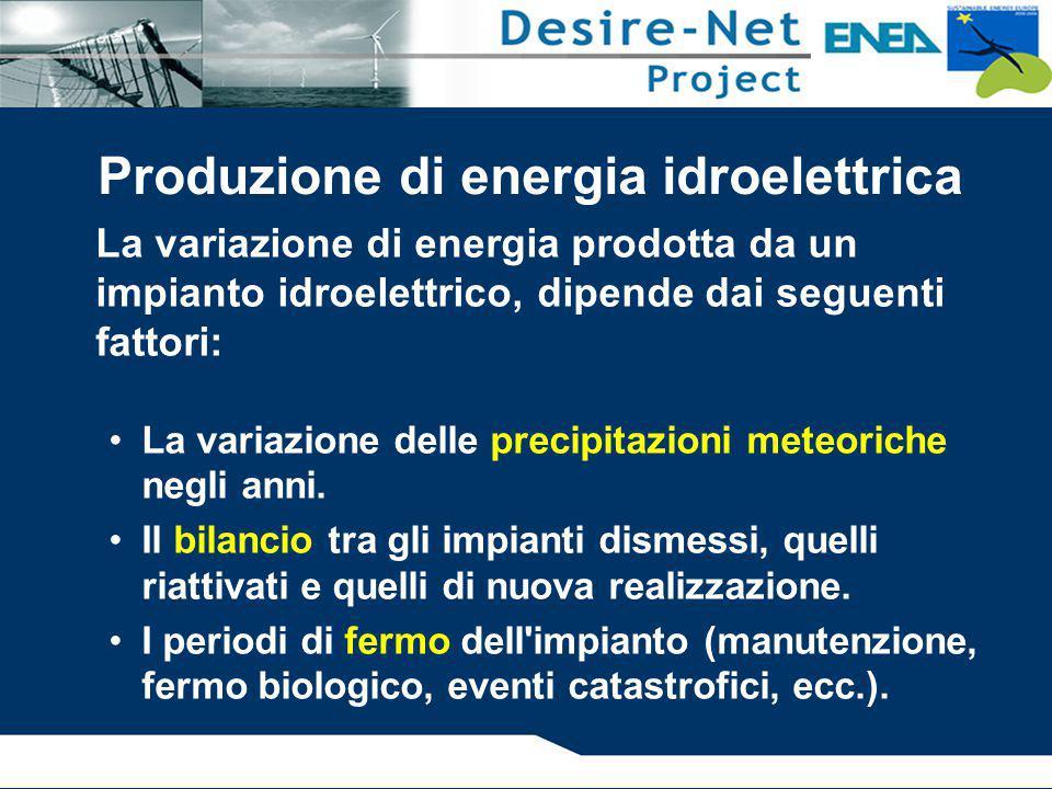 Produzione di energia idroelettrica