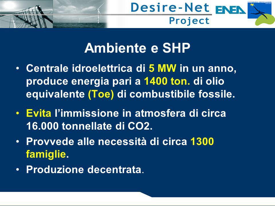Ambiente e SHP Centrale idroelettrica di 5 MW in un anno, produce energia pari a 1400 ton. di olio equivalente (Toe) di combustibile fossile.