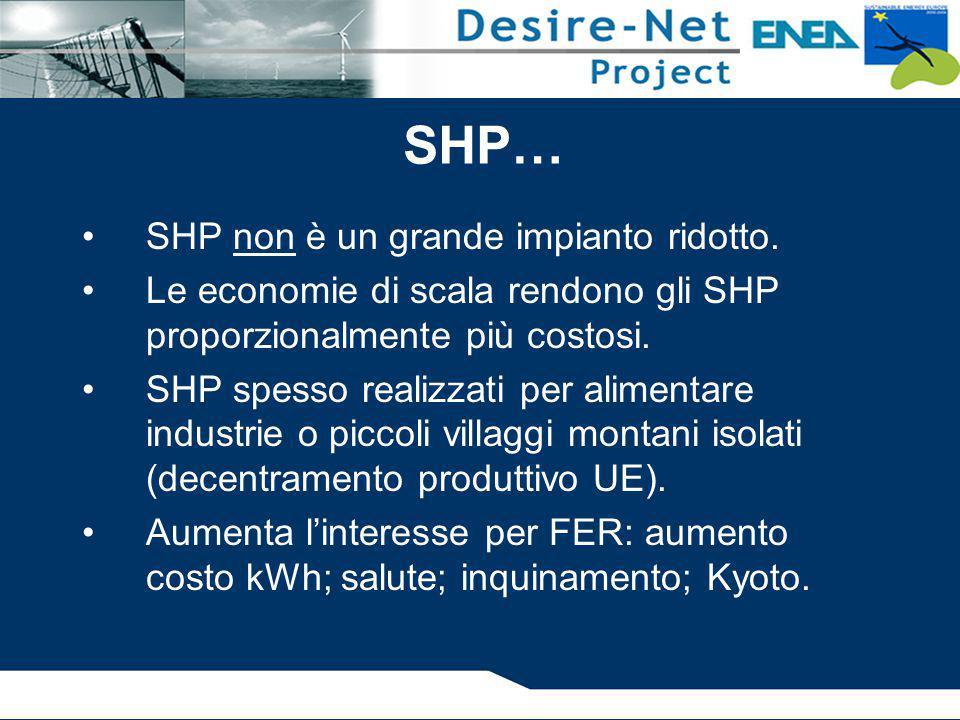 SHP… SHP non è un grande impianto ridotto.