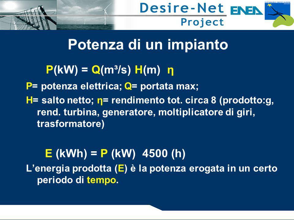 P(kW) = Q(m³/s) H(m) η Potenza di un impianto