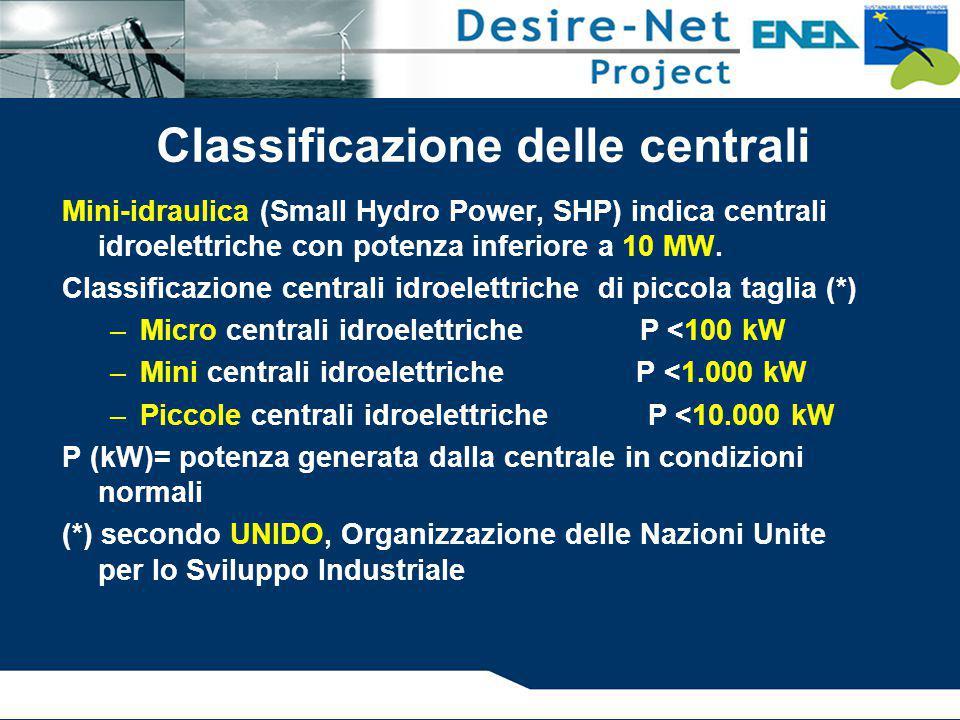 Classificazione delle centrali