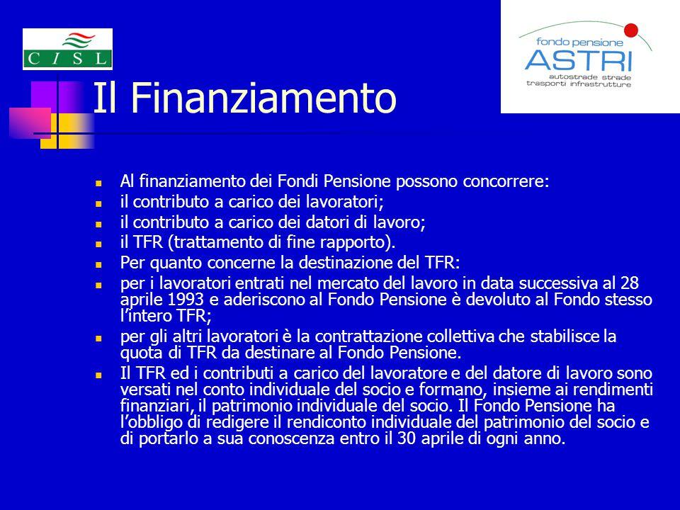 Il Finanziamento Al finanziamento dei Fondi Pensione possono concorrere: il contributo a carico dei lavoratori;