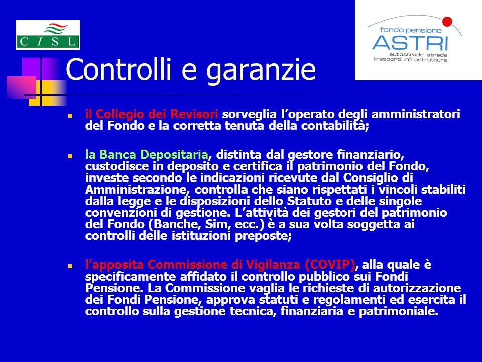 Controlli e garanzie il Collegio dei Revisori sorveglia l'operato degli amministratori del Fondo e la corretta tenuta della contabilità;