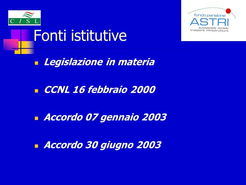 Fonti istitutive Legislazione in materia CCNL 16 febbraio 2000