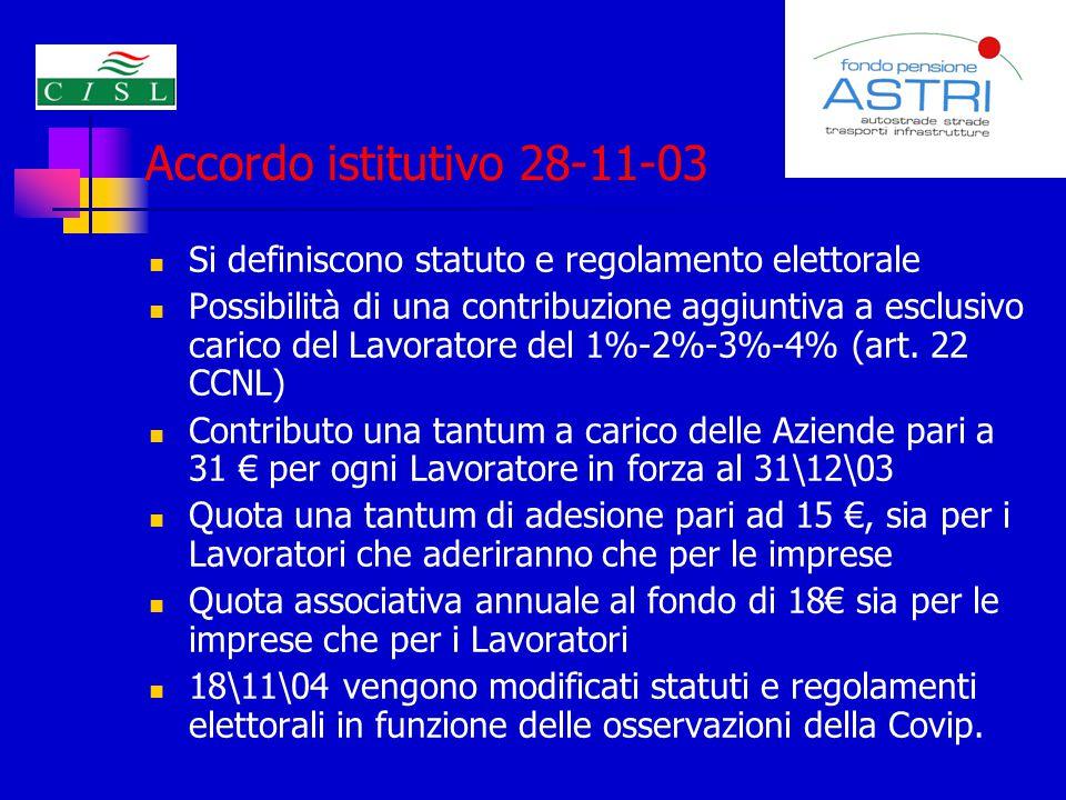 Accordo istitutivo 28-11-03 Si definiscono statuto e regolamento elettorale.