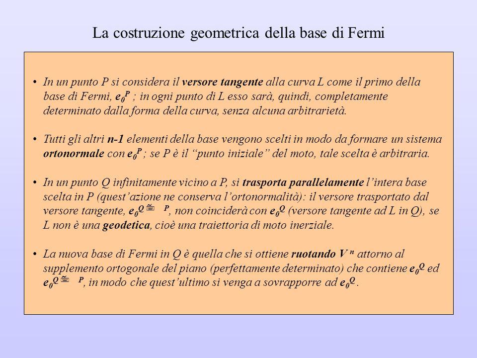 La costruzione geometrica della base di Fermi