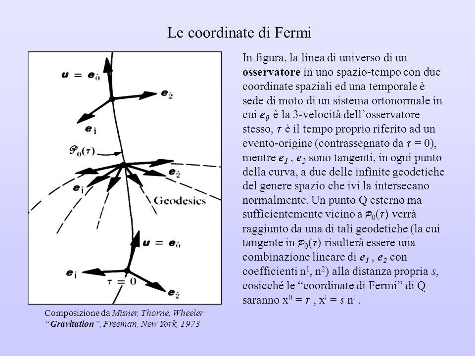 Le coordinate di Fermi