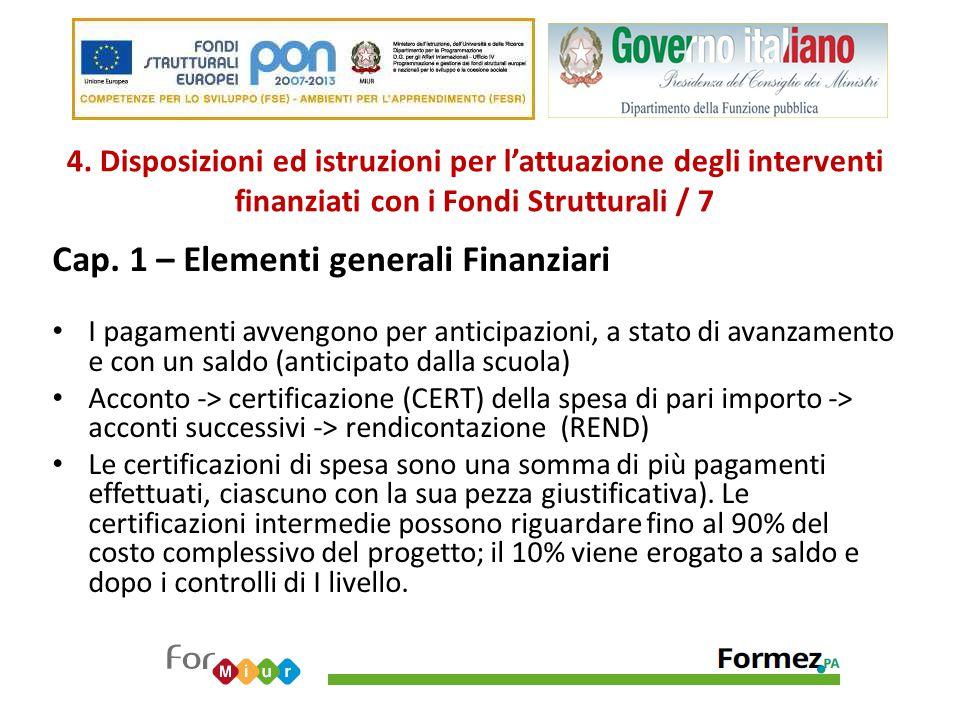 Cap. 1 – Elementi generali Finanziari