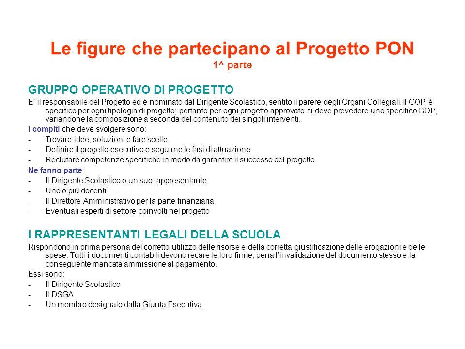 Le figure che partecipano al Progetto PON 1^ parte