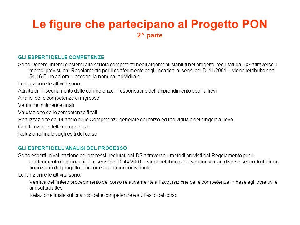 Le figure che partecipano al Progetto PON 2^ parte