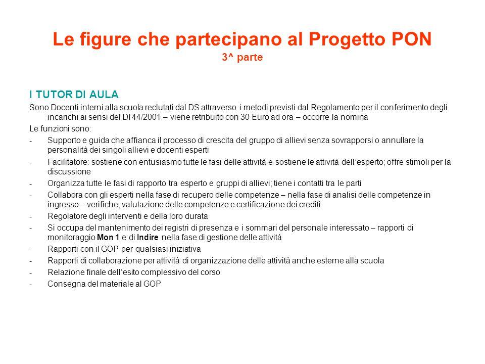 Le figure che partecipano al Progetto PON 3^ parte