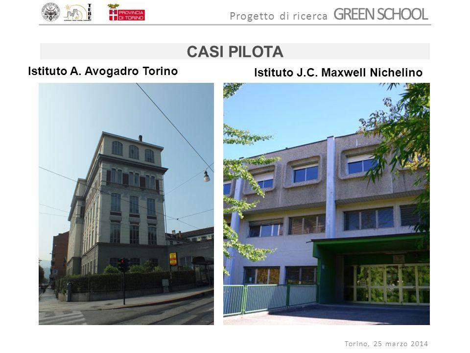 Istituto A. Avogadro Torino Istituto J.C. Maxwell Nichelino