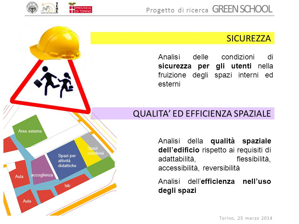 QUALITA' ED EFFICIENZA SPAZIALE