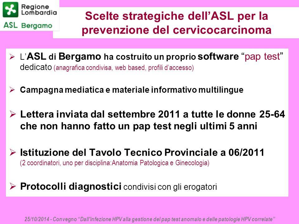 Scelte strategiche dell'ASL per la prevenzione del cervicocarcinoma