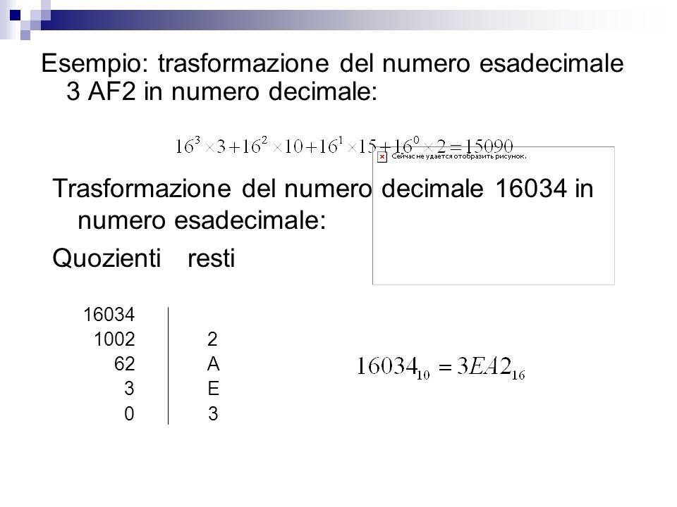 Trasformazione del numero decimale 16034 in numero esadecimale:
