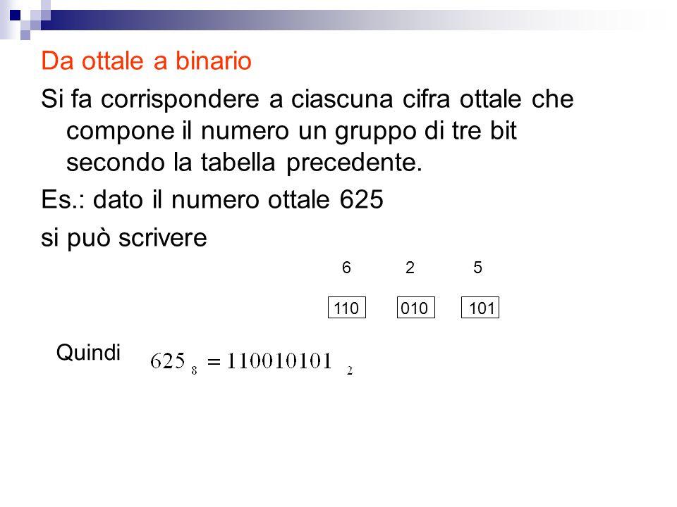 Es.: dato il numero ottale 625 si può scrivere