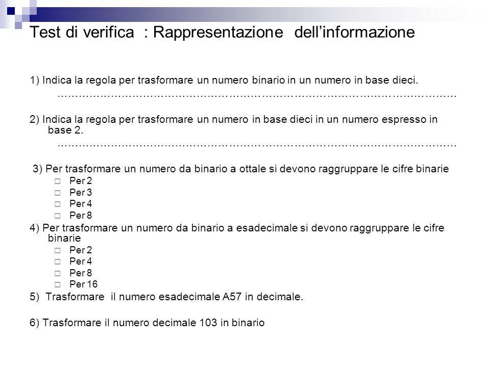 Test di verifica : Rappresentazione dell'informazione