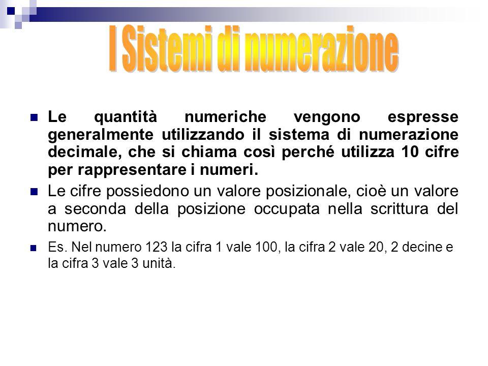 I Sistemi di numerazione