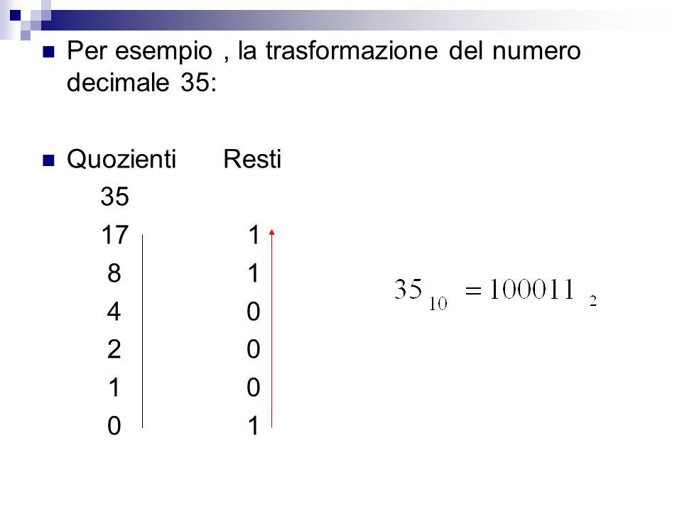 Per esempio , la trasformazione del numero decimale 35: