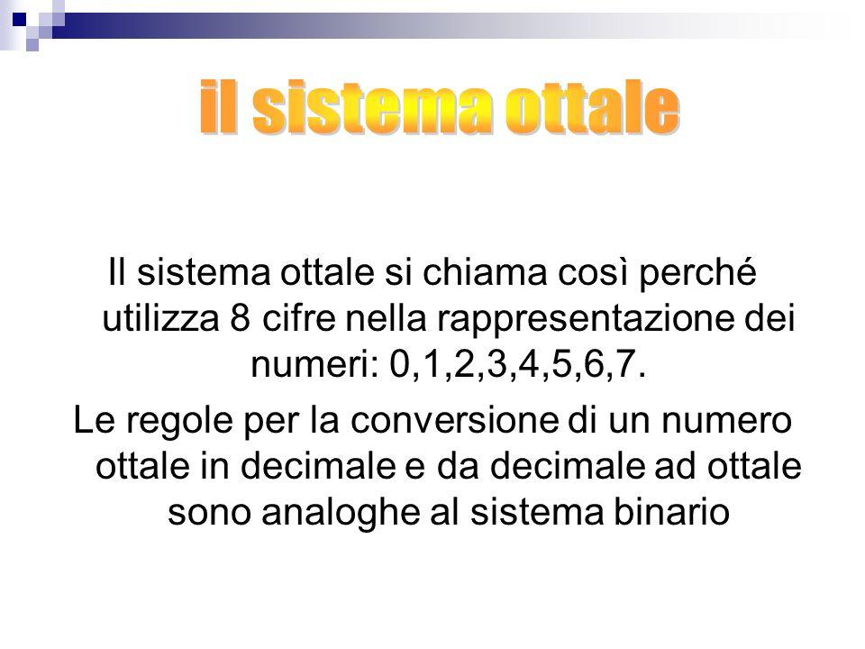 il sistema ottale Il sistema ottale si chiama così perché utilizza 8 cifre nella rappresentazione dei numeri: 0,1,2,3,4,5,6,7.
