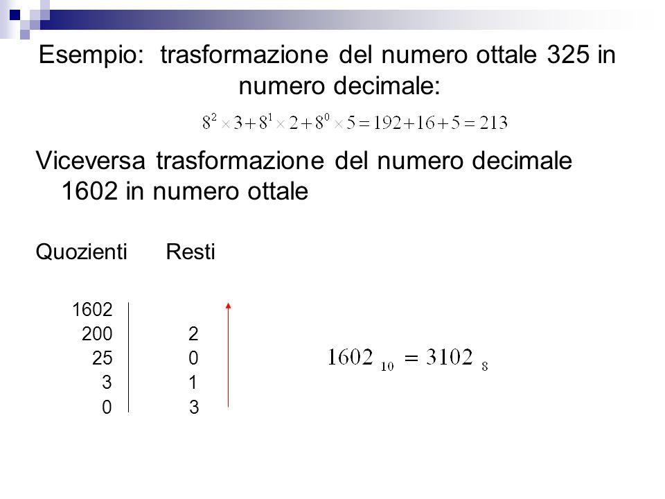 Esempio: trasformazione del numero ottale 325 in numero decimale: