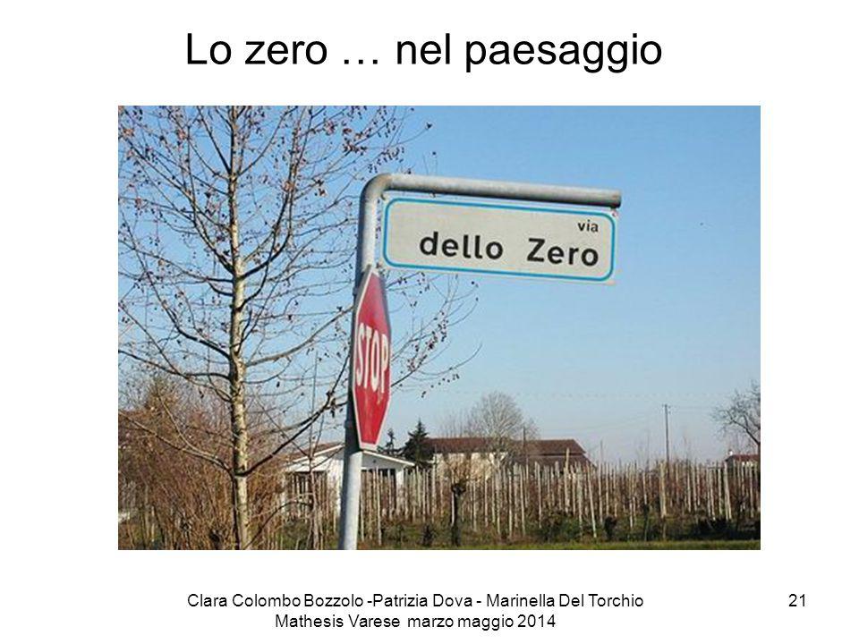 Lo zero … nel paesaggio Clara Colombo Bozzolo -Patrizia Dova - Marinella Del Torchio Mathesis Varese marzo maggio 2014.
