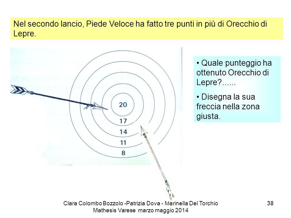 Quale punteggio ha ottenuto Orecchio di Lepre ......