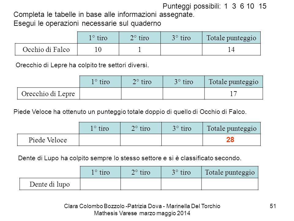 Completa le tabelle in base alle informazioni assegnate.