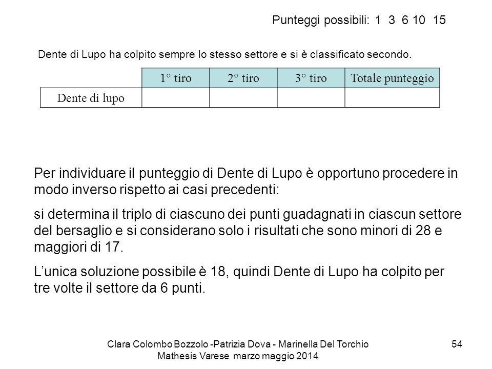 Punteggi possibili: 1 3 6 10 15 Dente di Lupo ha colpito sempre lo stesso settore e si è classificato secondo.