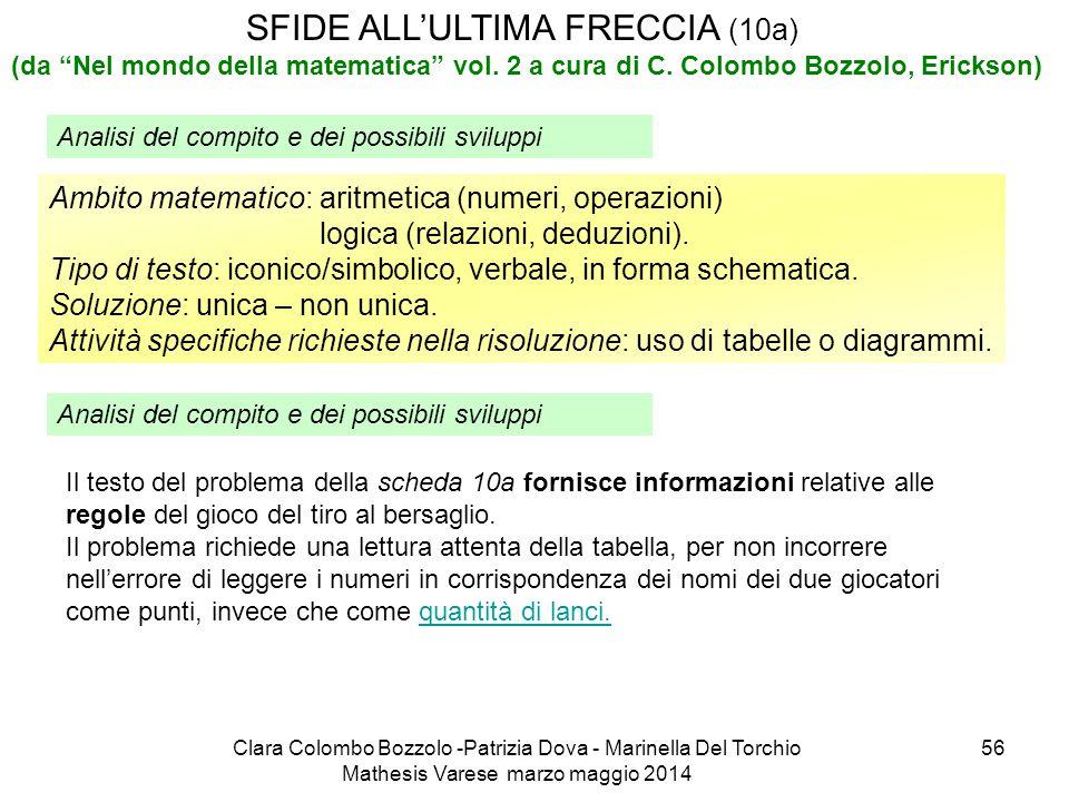 SFIDE ALL'ULTIMA FRECCIA (10a)