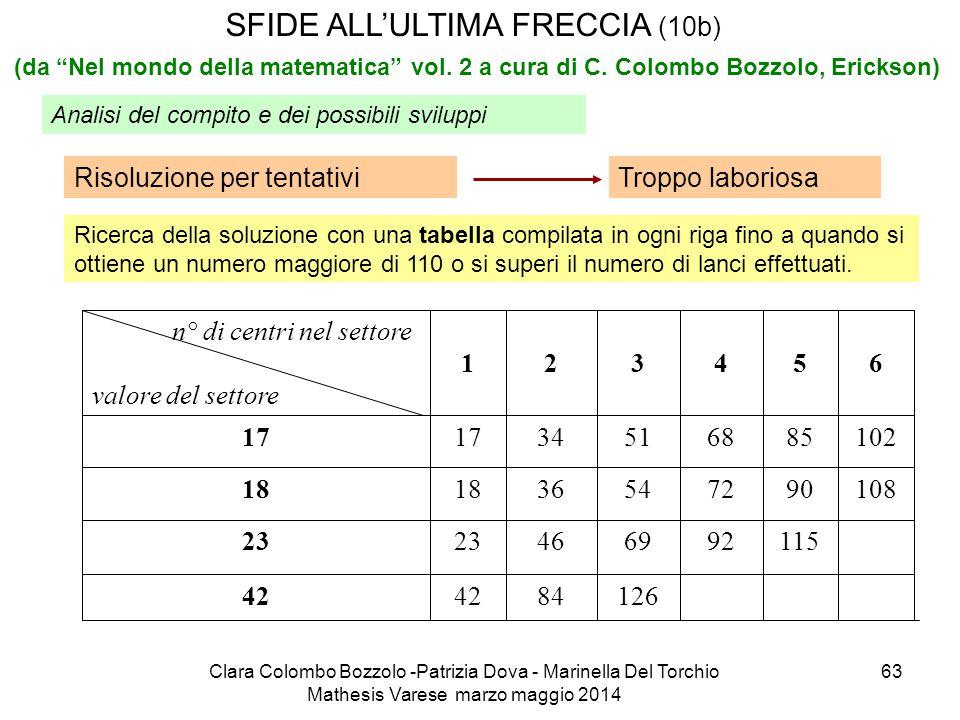 SFIDE ALL'ULTIMA FRECCIA (10b)