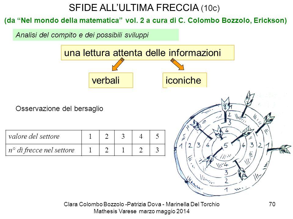 SFIDE ALL'ULTIMA FRECCIA (10c)