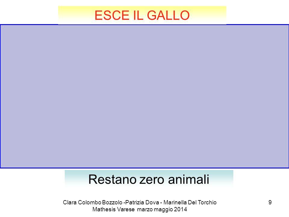 ESCE IL GALLO Restano zero animali