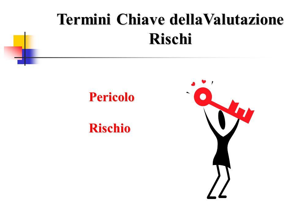 Termini Chiave dellaValutazione Rischi