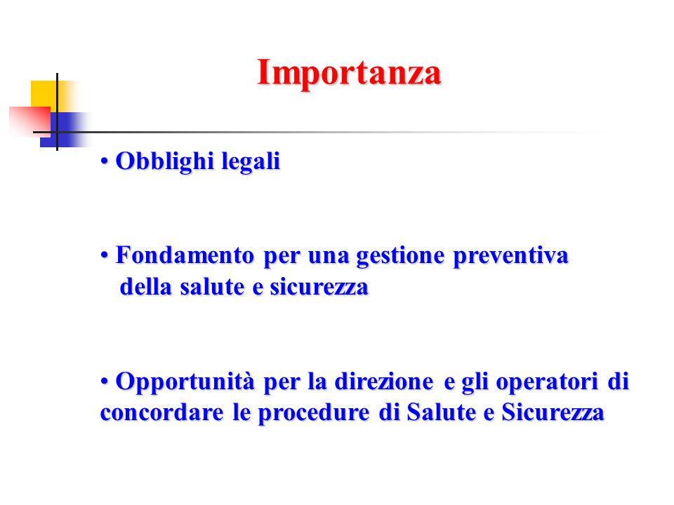 Importanza Obblighi legali Fondamento per una gestione preventiva