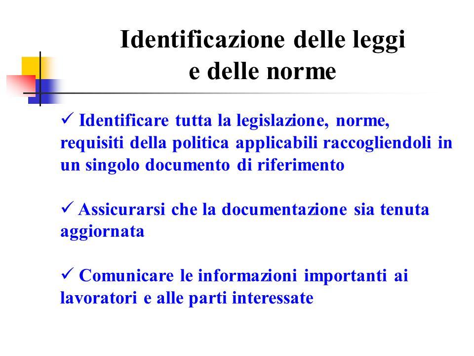 Identificazione delle leggi