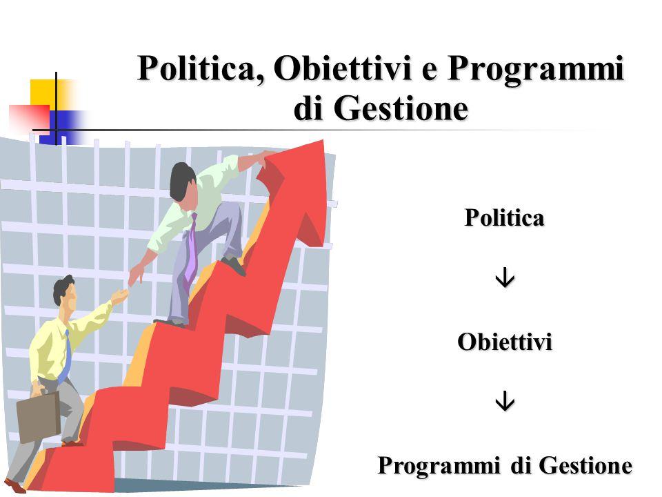 Politica, Obiettivi e Programmi di Gestione