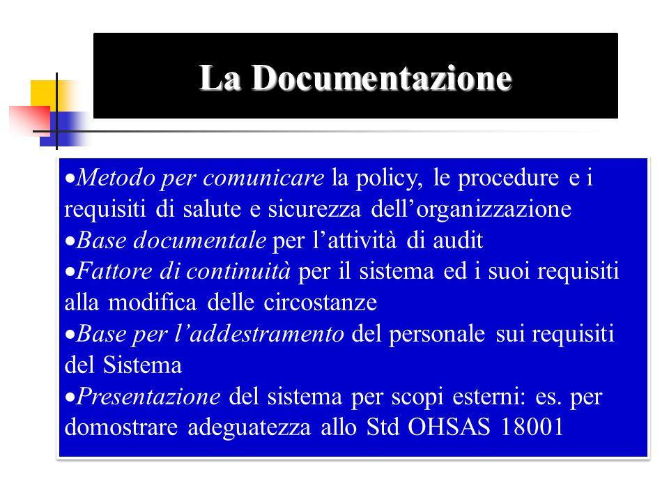 La Documentazione Metodo per comunicare la policy, le procedure e i requisiti di salute e sicurezza dell'organizzazione.
