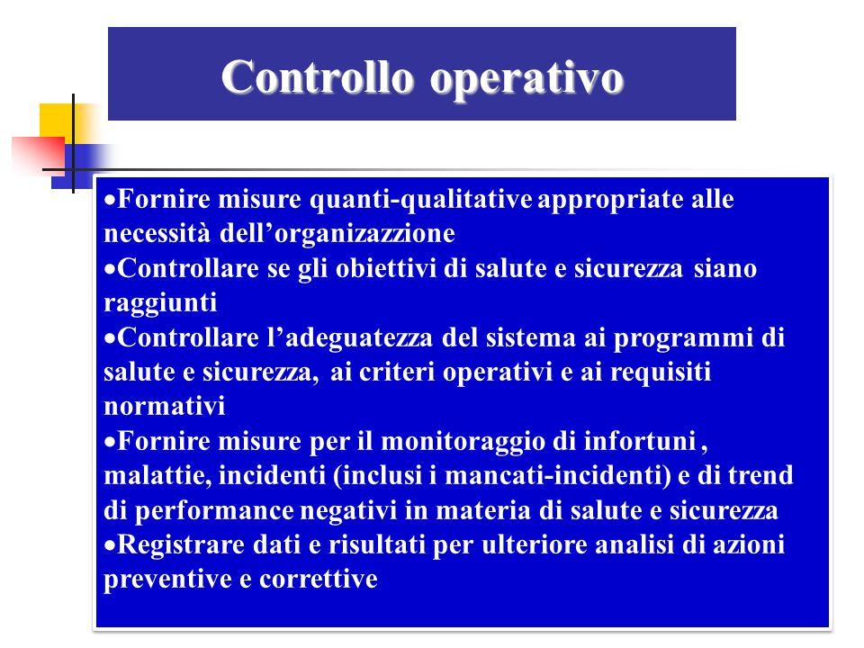 Controllo operativo Fornire misure quanti-qualitative appropriate alle necessità dell'organizazzione.