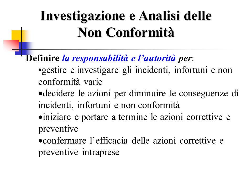 Investigazione e Analisi delle Non Conformità