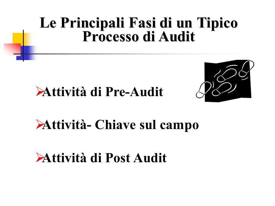 Le Principali Fasi di un Tipico Processo di Audit