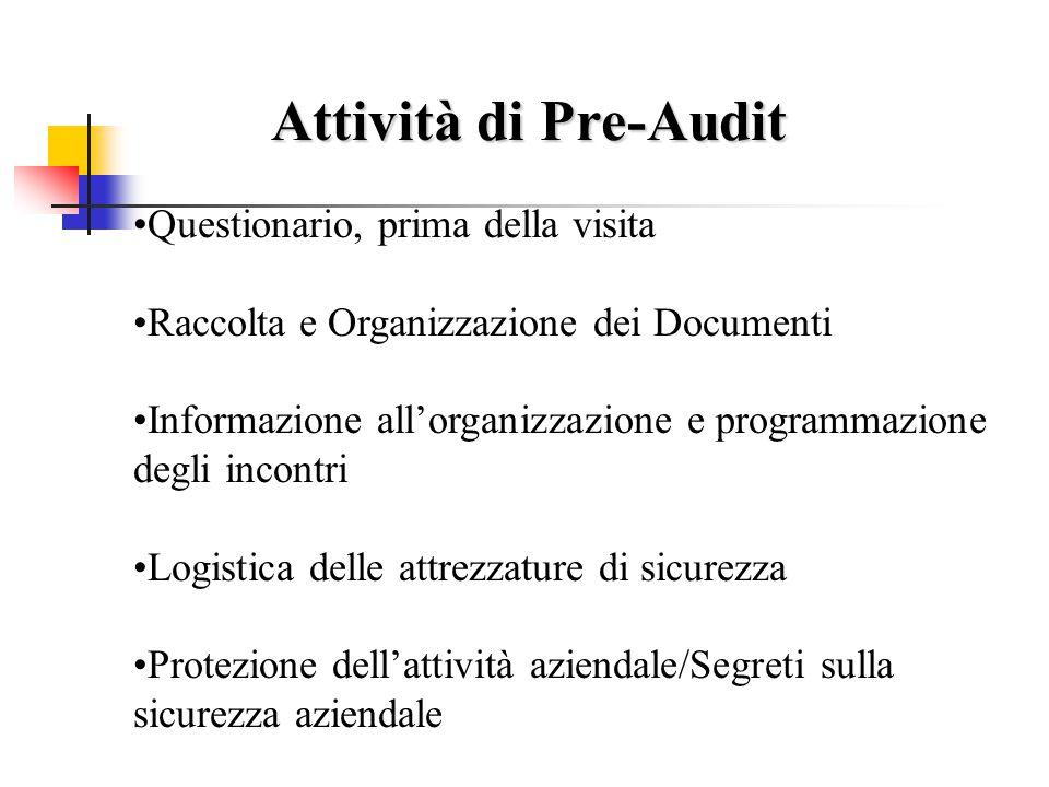 Attività di Pre-Audit Questionario, prima della visita