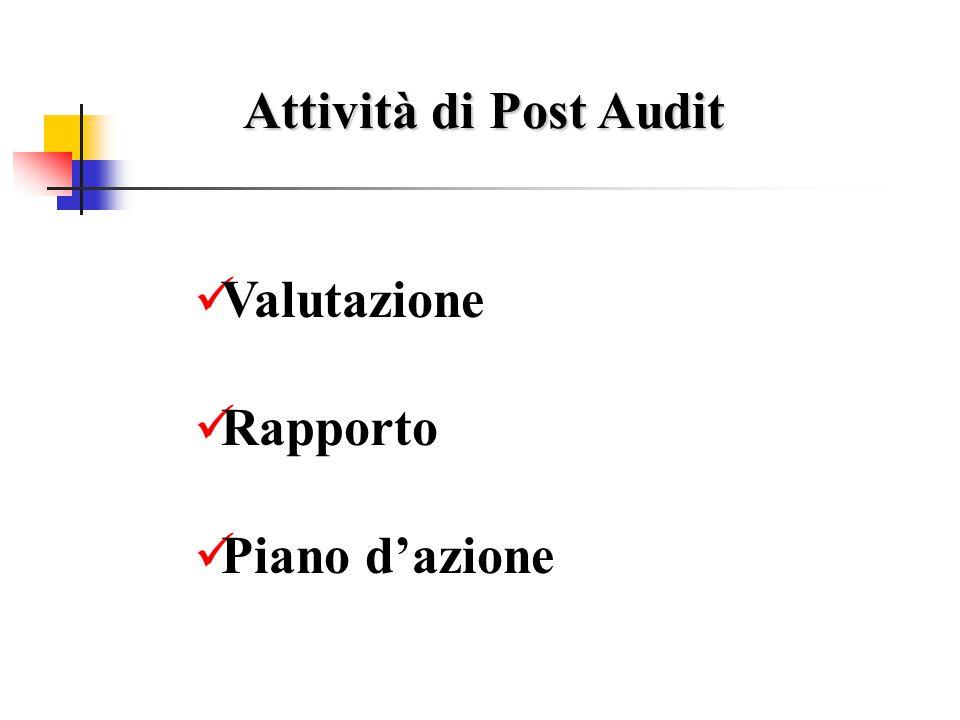 Attività di Post Audit Valutazione Rapporto Piano d'azione
